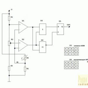 РадиоКот :: Modbus и stm32